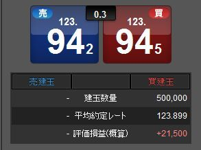usdjpy - アメリカ ドル / 日本 円 最後はLをりぐった、ねる、おやすみ