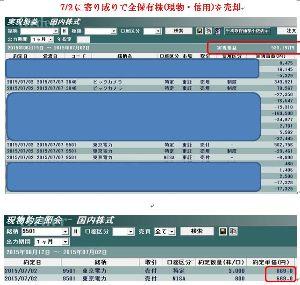 usdjpy - アメリカ ドル / 日本 円 株が随分と安くなってるなー。 7/2に全株売却(薄利撤退)したから損害ないけど、東電だけは俺の売値よ