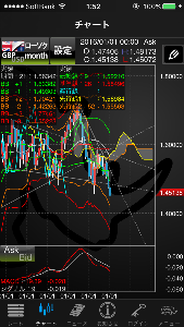 usdjpy - アメリカ ドル / 日本 円 こちらこそ。  ドル円はまだ日足が確定してないため 何とも言えませんが来週116台までの 下値を見て