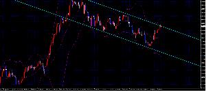 線引きを検証してみた ドル円日足 チャネルラインを微妙に抜けてるように見えるな 誤差の範囲内やけど、抜けるようやったら次の