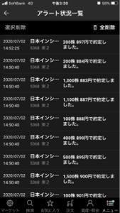 5368 - 日本インシュレーション(株) 今日も しこたま買ったった😤