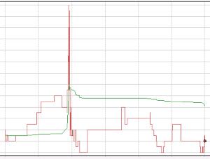 7987 - ナカバヤシ(株) 昨日、11時ちょっと前ぐらいに一時的に20円近く跳ね上がったんだけど、あれは何なんでしょう?