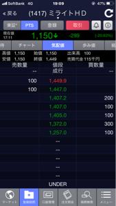 1417 - (株)ミライト・ホールディングス 激震!!!!!   、、、   ご発注?!?   ジャンジャン。