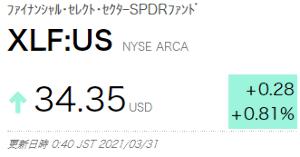 8306 - (株)三菱UFJフィナンシャル・グループ 今日の米国金融セクターも堅調ですな