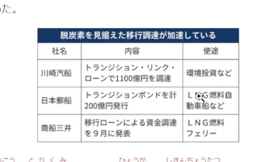 7003 - (株)三井E&Sホールディングス 9月末の日経記事は本当でした。