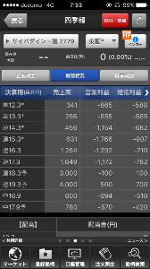 7779 - CYBERDYNE(株) 四季報上半期7.8億、通期30億の売上予測。。。  当たるも八卦当たらぬも八卦??