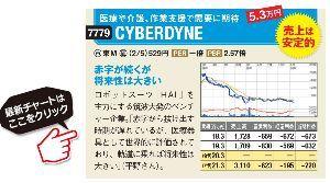 """7779 - CYBERDYNE(株) 株価""""大化け""""が期待できる成長力を秘めた「5万円株」! ロボットスーツが世界"""