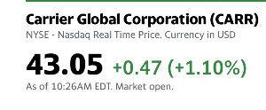 米国株情報 $carr 新高値後も堅調