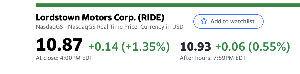 米国株情報 $ride