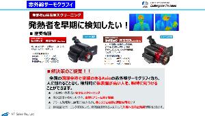 6946 - 日本アビオニクス(株) 国内唯一のサーモグラフィカメラメーカーだから、引き合い多数よ~~