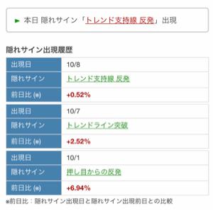 6185 - SMN(株) 本日 新高値更新