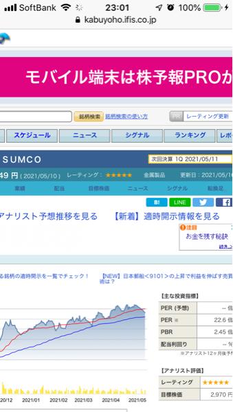 3436 - (株)SUMCO 決算発表、明日、11日!