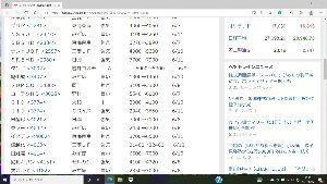3436 - (株)SUMCO 参考情報 レーティング週報【最上位を継続+目標株価を増額】 (6月7日-11日)