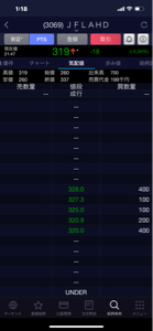 3069 - (株)JFLAホールディングス 出来高700株だから。