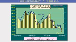 3266 - (株)ファンドクリエーショングループ 米国販売用不動産、どんどん仕入れて(´-ω-`)