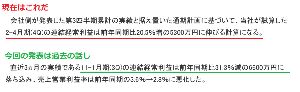 3161 - アゼアス(株)      今回の発表は... 紅白歌合戦前の結果。          白組が勝ったんだっけ...