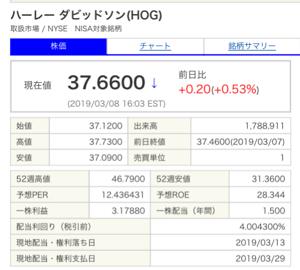 HOG - ハーレーダビッドソン 2019年米国サマータイム 3月10日(日)から11月3日(日)  サマータイム期間は日本時間の22