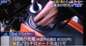 HOG - ハーレーダビッドソン 燃費としたら300円は安いな