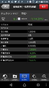 3667 - (株)enish まずなー、 ズレてる説のヤツは  おまえらのせいで おれはptsで キムラタンを買って 検証した!!