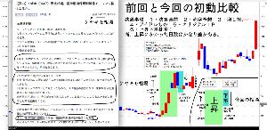 3667 - (株)enish (*'▽') < おりゃーっ! チャートを見ろよーっ! こいつは前回の相場