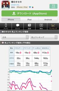 3667 - (株)enish ・ケヤキセ   ゲームセルラン=68位↑
