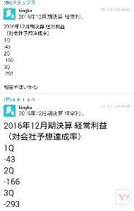 3667 - (株)enish じわじわくるw、ごめんな(^ω^)