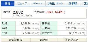 3667 - (株)enish やはり強いですね。 PTS3000円まで買われましたか!