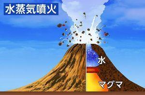 6753 - シャープ(株) 噴火噴火  火災流発生 モルガンINZ大やけどwwwwww   日証協(2021-10-08付)