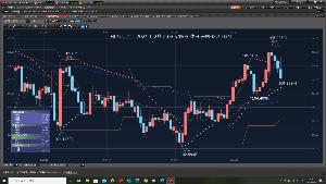 1569 - TOPIXベア上場投信 2月23日 火曜日 未明2時55分に起きた。 ドル円を、見た。ドル円下げている。何故だ。 105.0