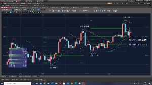 1569 - TOPIXベア上場投信 ドル円 ASK テクニカル分析だ。 a. 110.824円 - (110.348円 - 109.19