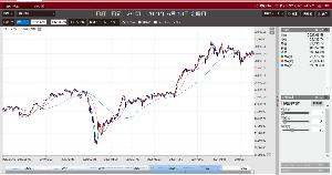 1569 - TOPIXベア上場投信 2021年6月20日 日曜日 明日月曜日 株ブルだ。 FOMC後に今、ダウ533ドル安だ。  だから