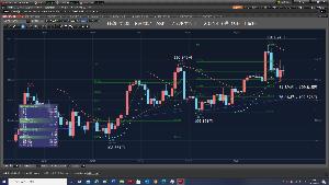 1569 - TOPIXベア上場投信 ドル円買い注文だ。まだFXは、2口座だけだ。 ユーロショートを、しているので、まだする気になれない。