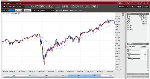 1569 - TOPIXベア上場投信 米国株、ダウ続落し533ドル安 利上げ前倒し観測の高まりで 週間で今年最大の下げ 米国・欧州株概況