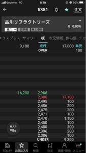 5351 - 品川リフラクトリーズ(株) 気配が・・・