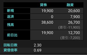 4436 - (株)ミンカブ・ジ・インフォノイド 空売り乙ww  ブヒヒィィィイン🐷