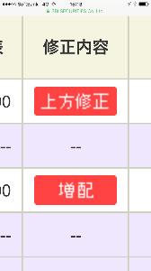 6918 - (株)アバールデータ 2015  15円 2016 25円 2017 39円 2018  いつものクソ控えめ予想40円