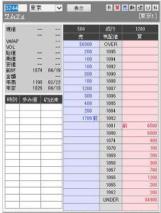 3244 - サムティ(株) 今日も好調のようだ かなりの買いが入っているね 楽しみ、楽しみ!!!