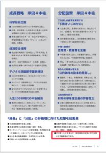 4319 - TAC(株) 岸田銘柄じゃないんですか? 新総裁のせいではなく、アメリカの影響? (´Д`)ハァ&he