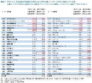 5946 - (株)長府製作所 小型株で日銀ETF 買入 急な戻り、違和感しかない。