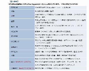 3849 - 日本テクノ・ラボ(株) NTL統合監視映像システムFire Dipperは以下の導入実績がございます。(直近4年間で主なもの