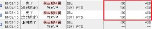 6071 - (株)IBJ  楽天証券では 2,100株買いました!!  夜間で、最安値!! 460円で 200株買いました!!