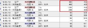 6071 - (株)IBJ  あれれ?    SBI証券でも S安で 1000株以上買っていました。  合計、S安で 5,000