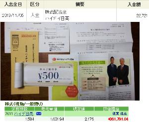 7611 - (株)ハイデイ日高 多忙のため投稿が遅くなりました。  中間配当金は28,512円が税引されて22,721円が5日に着金