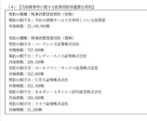 1491 - 中外鉱業(株) じゃんじゃん貸株する気かねぇwww