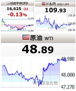8031 - 三井物産(株) 油、50が天井説は正しいと思う今日この頃 www がっはっは!!!