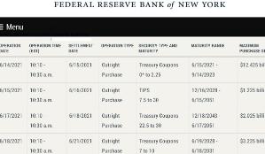 チョコときどき株 6/17 FOMC 6/18 アメリカ MSQ