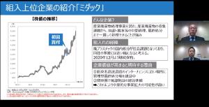 6564 - (株)ミダック アクティブ元年日本株の4月組入上位企業で  ミダック紹介されています YouTubeにて見れます