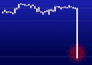 6564 - (株)ミダックホールディングス 崩壊ナイアガラやるんか  なら   理解するわ  楽しみ~     空売り様で  大儲け。