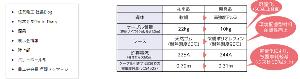 5820 - (株)三ッ星 大手より耐熱性かってるじゃん^^