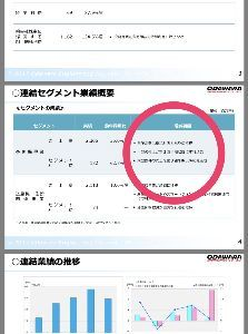 6149 - (株)小田原エンジニアリング 怒りを鎮めて下さい♡  こちらのIRを見て下さい(๑˃̵ᴗ˂̵)♡♡♡